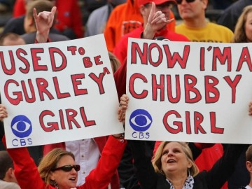 gurley chatrooms This site has no official affiliation with the washington redskins or the nfl, we're just a bunch of fans talking football.